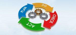 ciclo deming (plan-do-check-act)